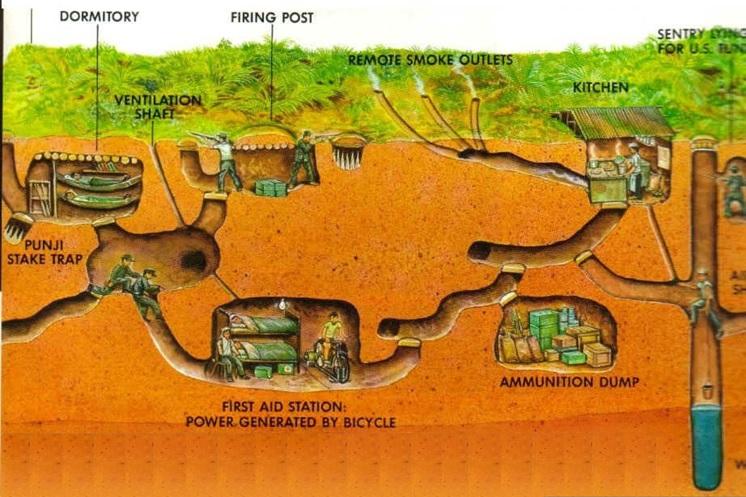 Tuneles Vietcong 2