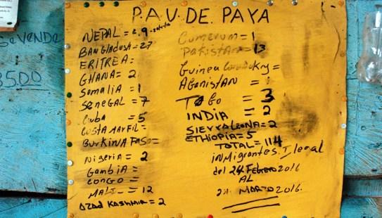 Recuento mensual de inmigrantes por país en un centro de patrulla de la ciudad de Paya, en el corazón del Darién. Fuente: Outside