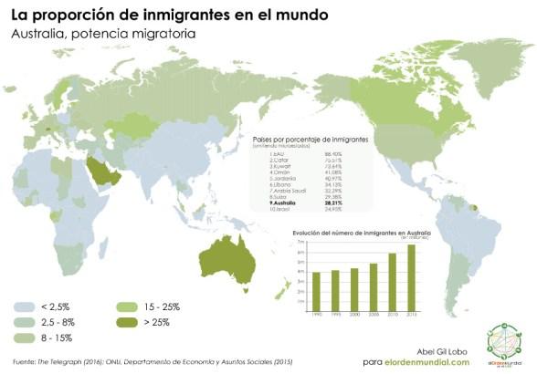 inmigrantes-mundo
