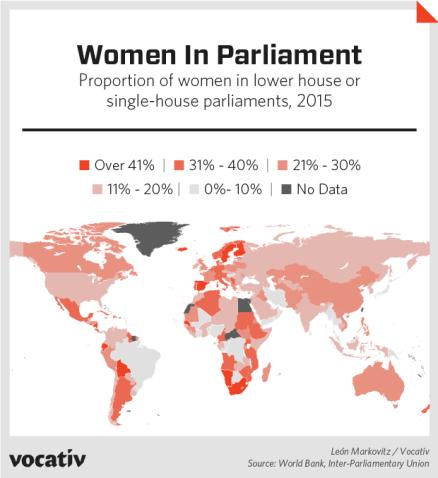 Proporción de mujeres en parlamentos unicamerales o en la cámara baja de los sistemas bicamerales. Fuente: The Huffington Post