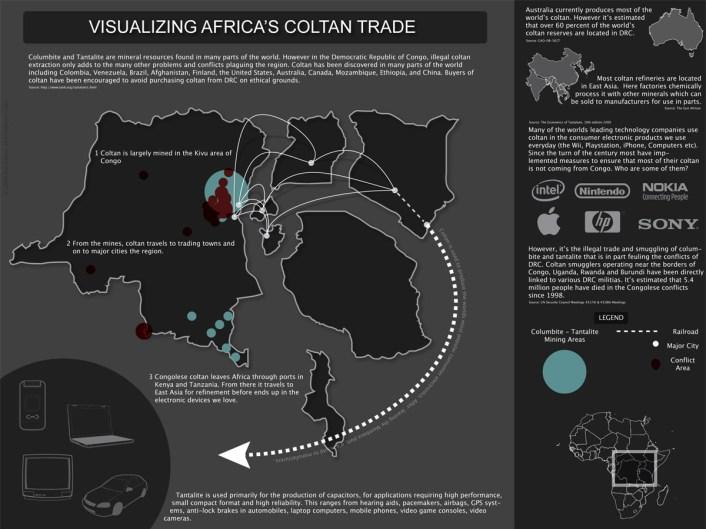 Rutas de exportación del coltán. Jon Gosier (Flick)