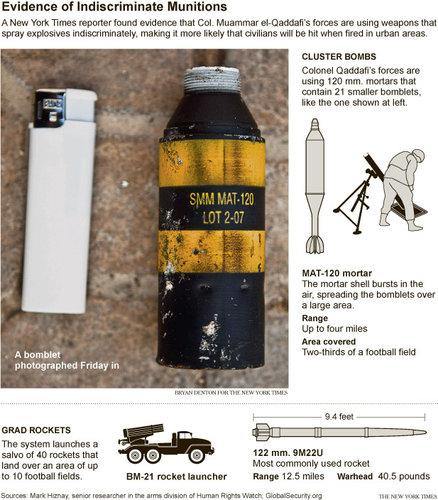 armas libia infografia