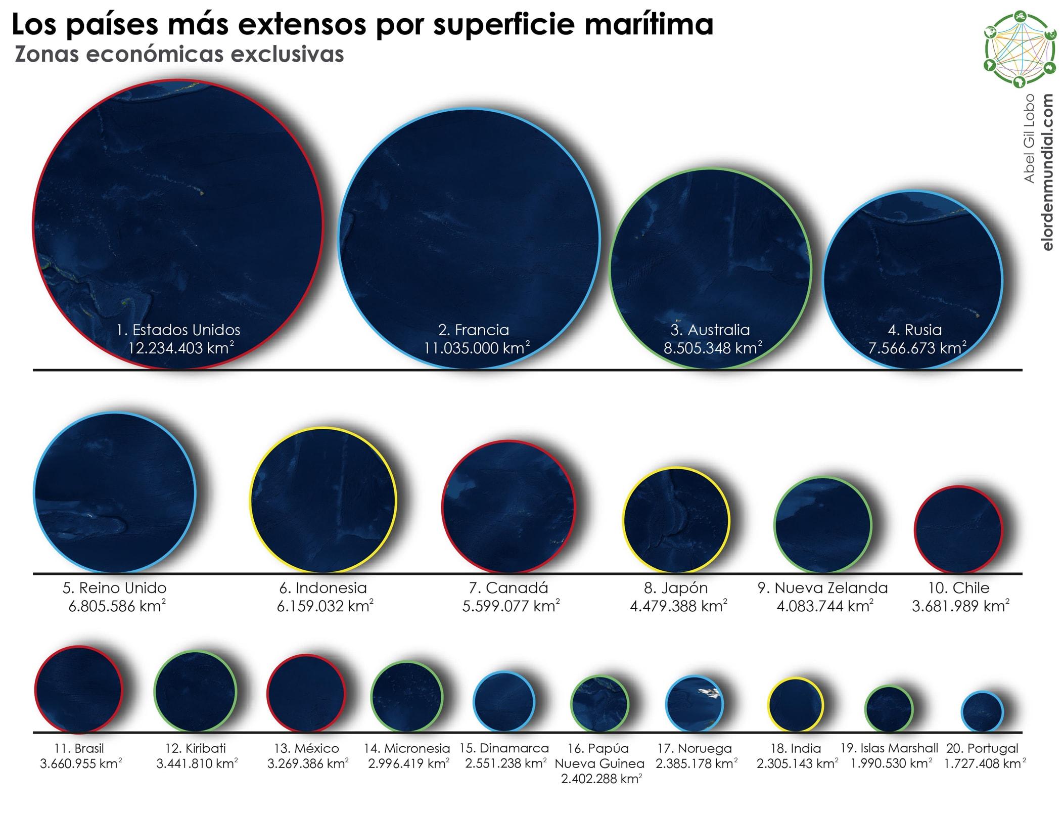Gráfico Mundo ZEE Superficie Marina Marítima Ránking Tamaño Extensión Aguas Territoriales