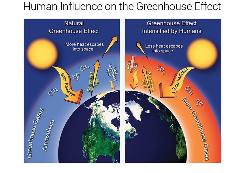 antartida efecto invernadero