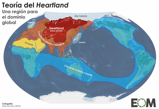 Teoría del heartland: la conquista del mundo