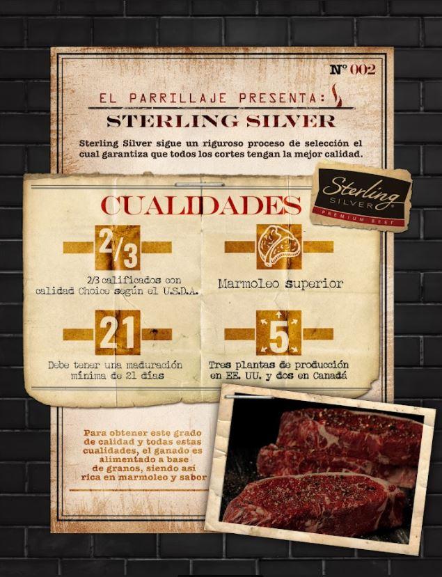 Infografía Sterling Silver El Parrillaje