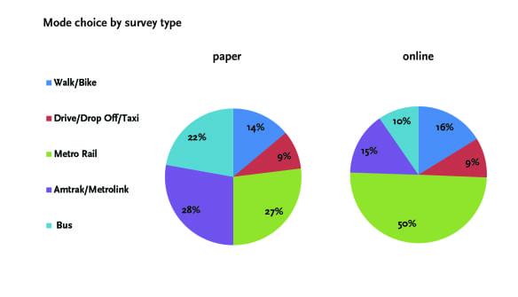 Survey#3mode-01