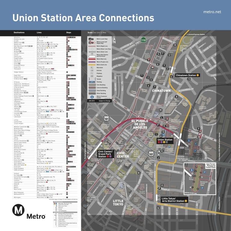 union station connections