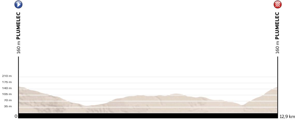 perfil-euroroad2016-cri-wj