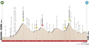 Etapa 4: Bolzano- Cles