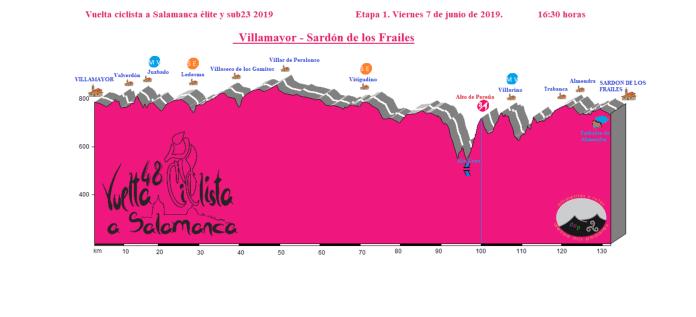 Etapa 1 Vuelta Salamanca Villamayor - Sardón de los Frailes