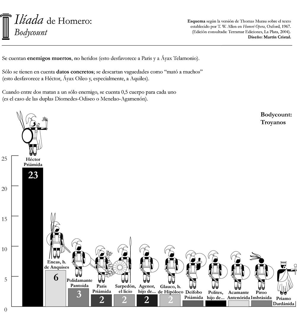 Iliada-Bodycount-3