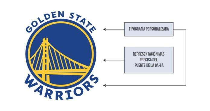 NBA: warriors de Golden State presentan su nuevo logotipo para la temporada 2019/2020