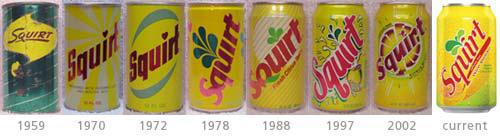 squirt-evolucion-latas