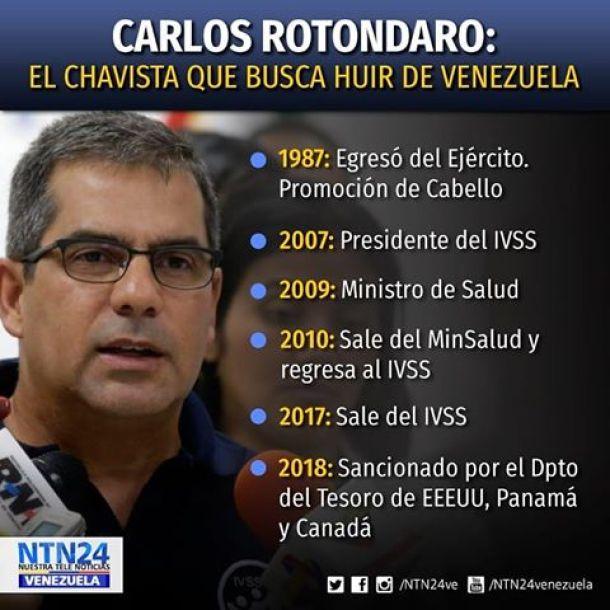 Resultado de imagen para FOTOS DE Carlos Rotondaro, expresidente del Instituto Venezolano de los Seguros Sociales (IVSS)