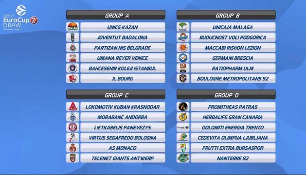 Grup complicat a l'EuroCup pel Morabanc