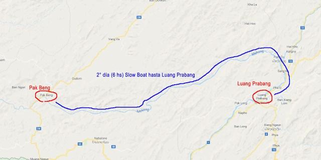 Ruta del 2° día en slow boat a Luang Prabang