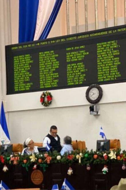 Oposición dividida en Nicaragua confunde a la población
