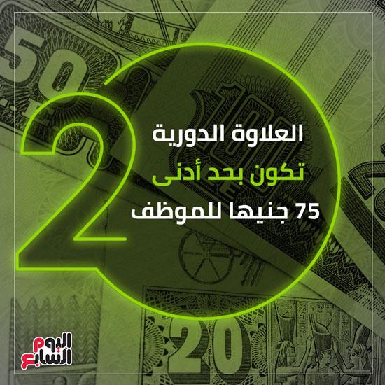 قرارات الحكومة لزيادة رواتب العاملين وإعفاءات الضريبة بدءا من يوليو (3)