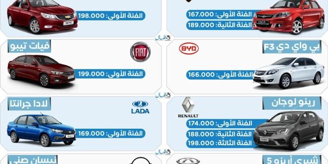 اسعار السيارات