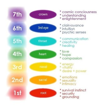 ee2c9aa37eb3dda8e3d572006e469858--chakra-meditation-chakra-healing