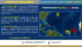 https://twitter.com/conagua_clima/status/1443182976867524613/photo/1