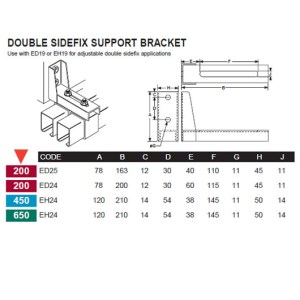 Eltrak EH24 - Double Overhead Support Bracket - 650KG Matador & Hercules Series 6