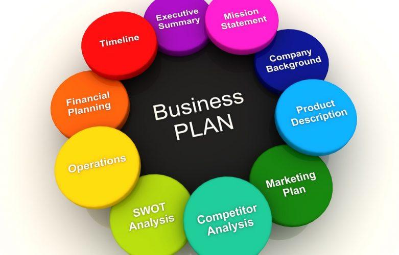 Beragam Contoh Bisnis Plan Lengkap dan Mudah Di Lakukan Oleh Seorang Pemula