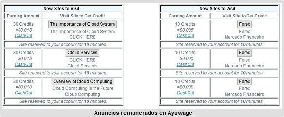 anuncios-ayuwage
