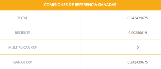 referidos coinfaucet