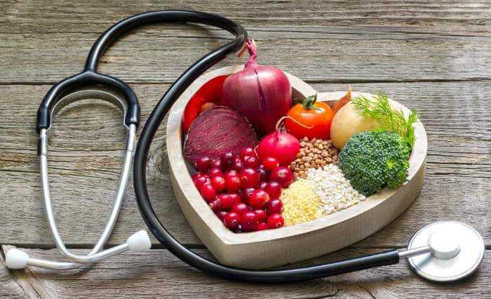 Control colesterol
