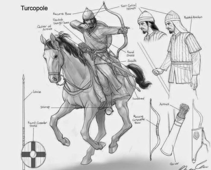 Turcopolos Cruzada Temple