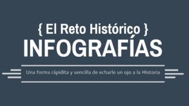 Photo of El Día Internacional de la Fotografía