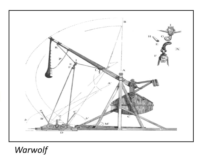 10 inventos guerra medievales