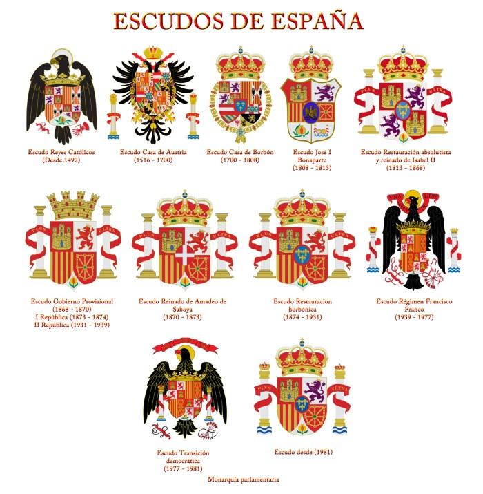 espana significado nombre escudo bandera himno