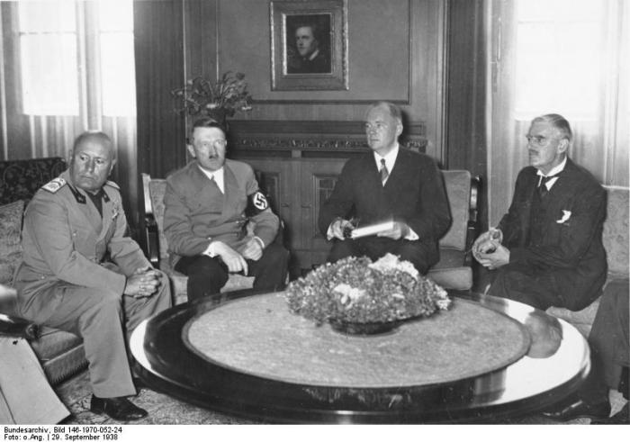 Segunda Guerra Pacto de Munich