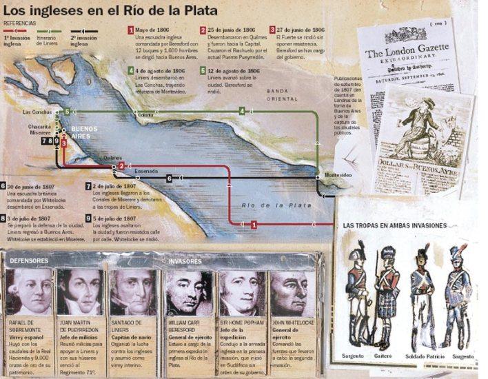 invasiones inglesas 1806