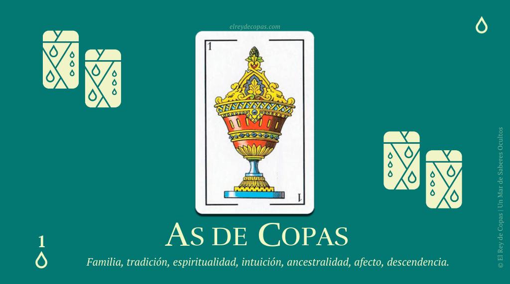 El As de Copas y su significado en la Baraja Española