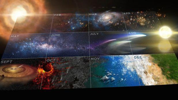 Cosmos explica la historia del universo reducida a un año cosmológico