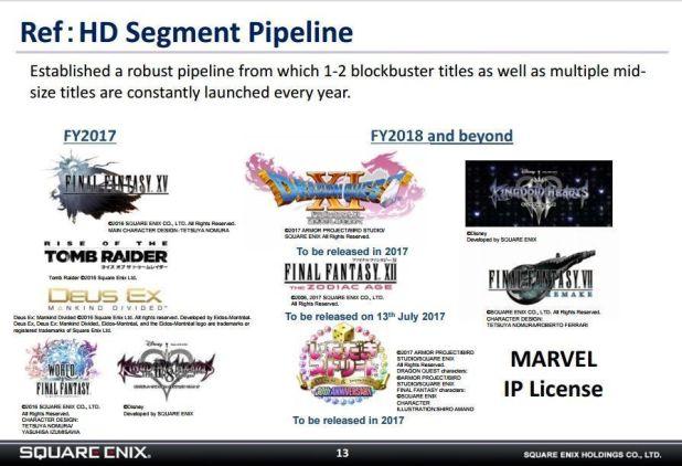 Final Fantasy VII Kingdom Hearts III