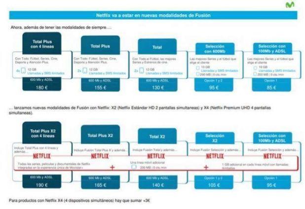 Netflix llega a Movistar, precios de los paquetes