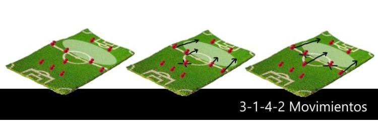 Táctica 3-1-4-2. Ataque
