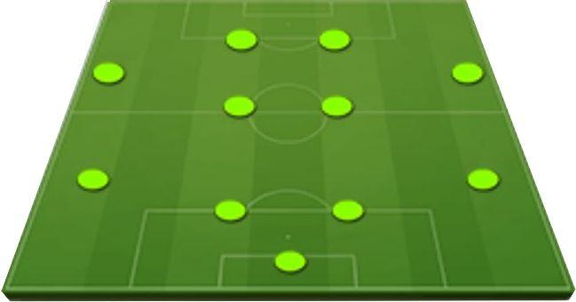 Táctica 4-4-2 (2) Posiciones