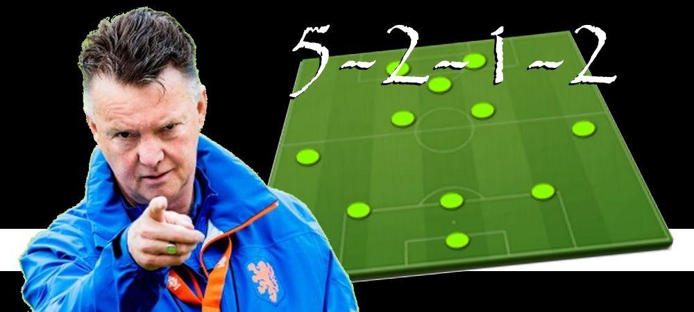 Táctica 5-2-1-2… Actualizamos la Guía de Tácticas y Formaciones Personalizadas Fifa 21