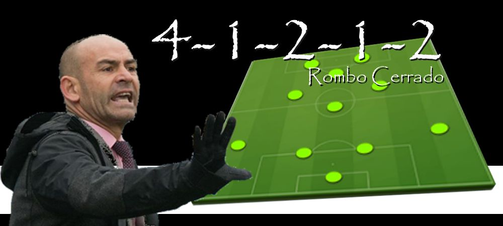 Táctica 4-1-2-1-2 Rombo Cerrado