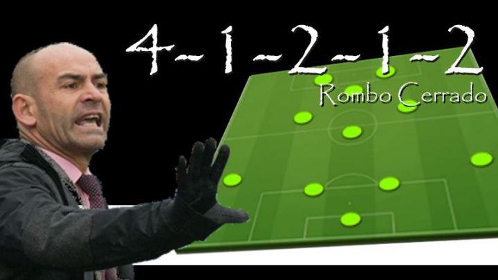 Táctica 4-1-2-1-2 Rombo Cerrado Fifa 21