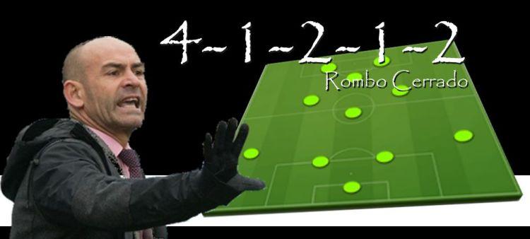 4-1-2-1-2 Rombo Cerrado (Fifa 21) Cabecera