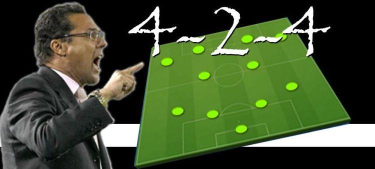 Táctica 4-2-4 Fifa 21