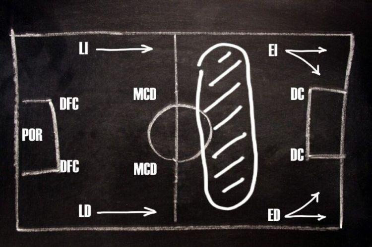 Táctica 4-2-4 Faceta Ofensiva Fifa 21
