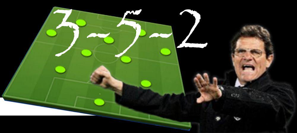 Táctica 3-5-2